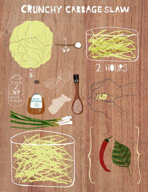 Crunchy-cabbage-slaw
