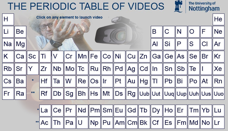 Reubenmiller periodic table videos martyn and his team have put together a collection of videos discussing all the elements on the periodic table urtaz Choice Image