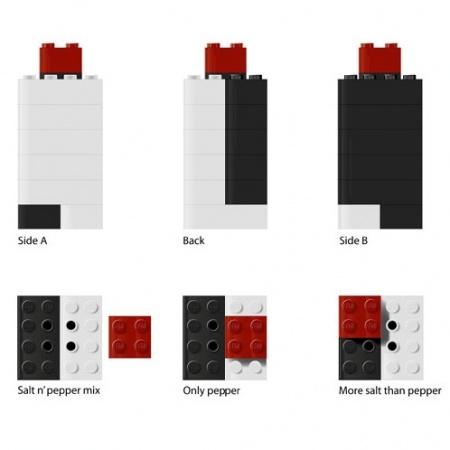 Legosaltpepper